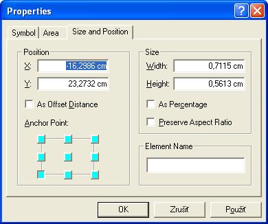 dwar_properties