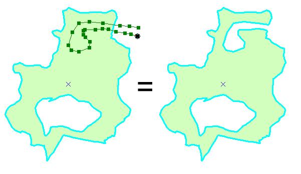 vektorizácia