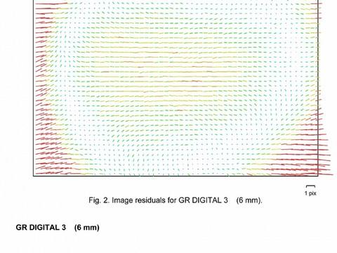 UAV technológia - report